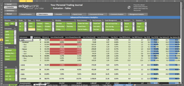 Forex Spreadsheet Pertaining To Option Trading Journal Excel Spreadsheet Log Template Forexload Free