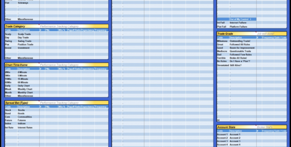 Forex Spreadsheet With 50 New Trading Journal Spreadsheet Download  Documents Ideas