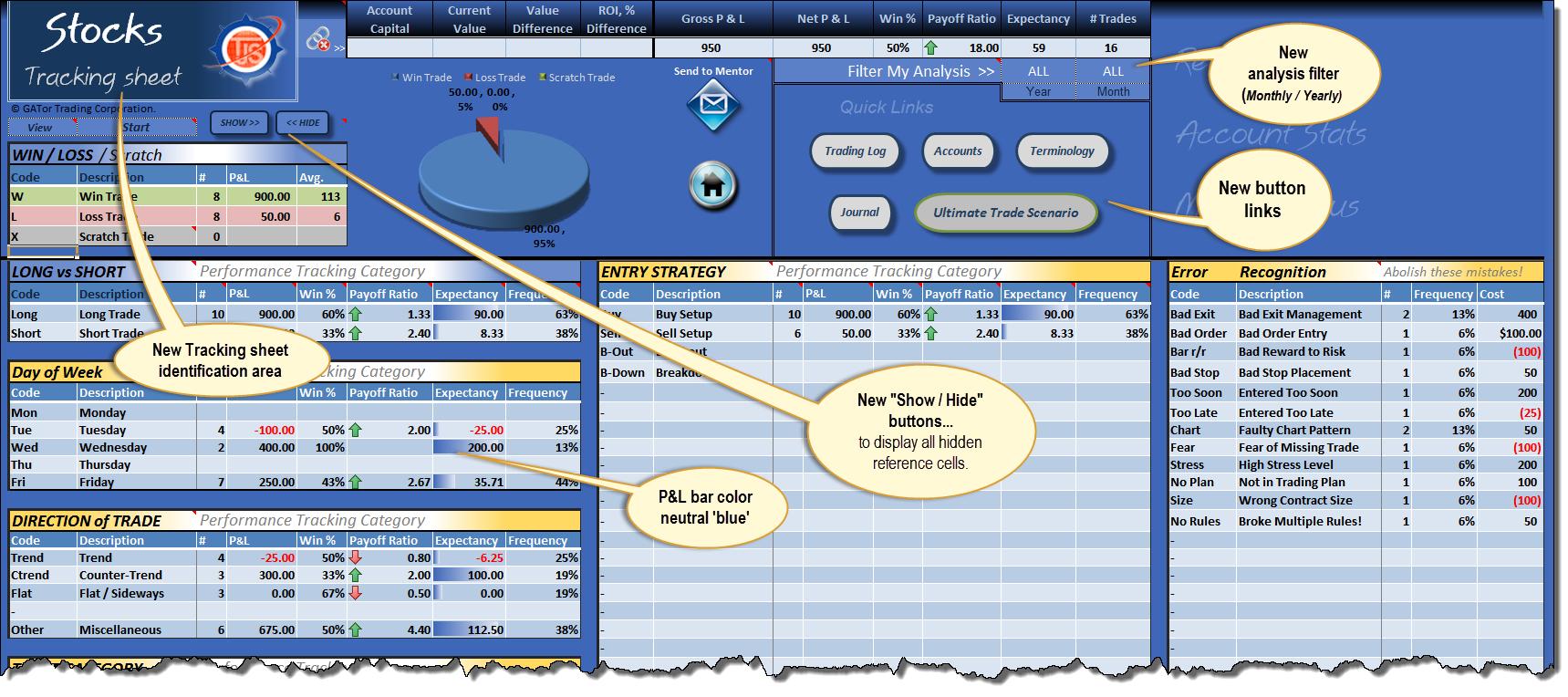 Forex spreadsheet free download