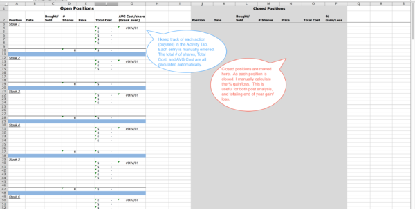 Forex Trading Journal Spreadsheet In How To Create Your Own Trading Journal In Excel