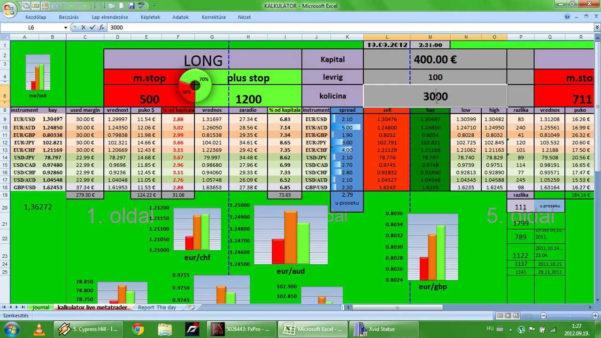 Forex Trading Journal Spreadsheet Regarding Money Management Forex Excel  My Trading Journal Excel Spreadsheet