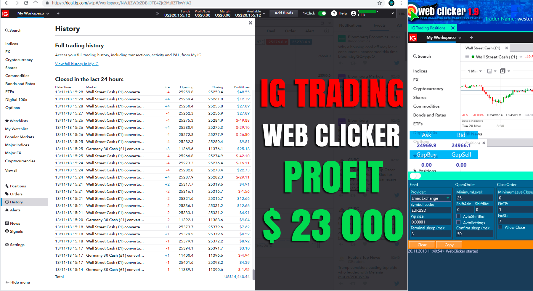 Forex Trading Spreadsheet Intended For Ig Forex Binary Options Excel Spreadsheet