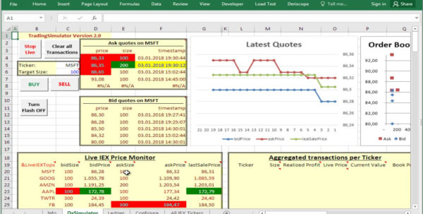 Forex Trading Spreadsheet Within Using A Stock Trading Simulator In Excel — Letyourmoneygrow