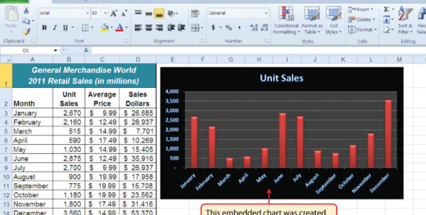 Formatting Excel Spreadsheets With Fundamental Skills