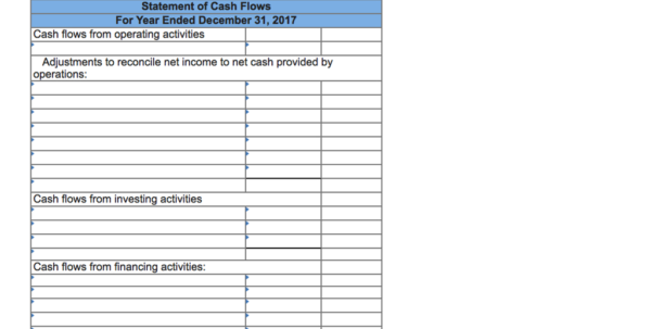 Forten Company Spreadsheet For Statement Of Cash Flows Pertaining To Solved: Required Information [The Following Information Ap