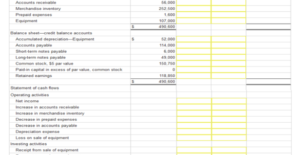 Forten Company Spreadsheet For Statement Of Cash Flows Regarding Solved: Forten Company, A Merchandiser, Recently Completed