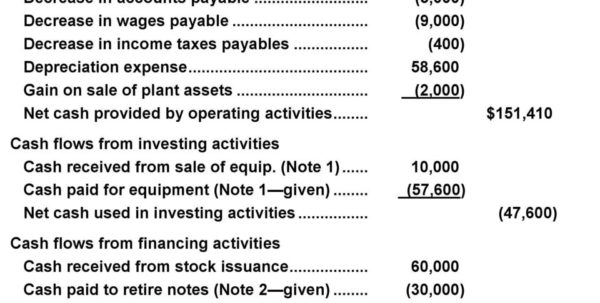 Forten Company Spreadsheet For Statement Of Cash Flows Within Reporting And Analyzing Cash Flows Questions  Pdf