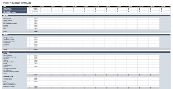 Fortnightly Budget Spreadsheet Within Free Budget Templates In Excel For Any Use