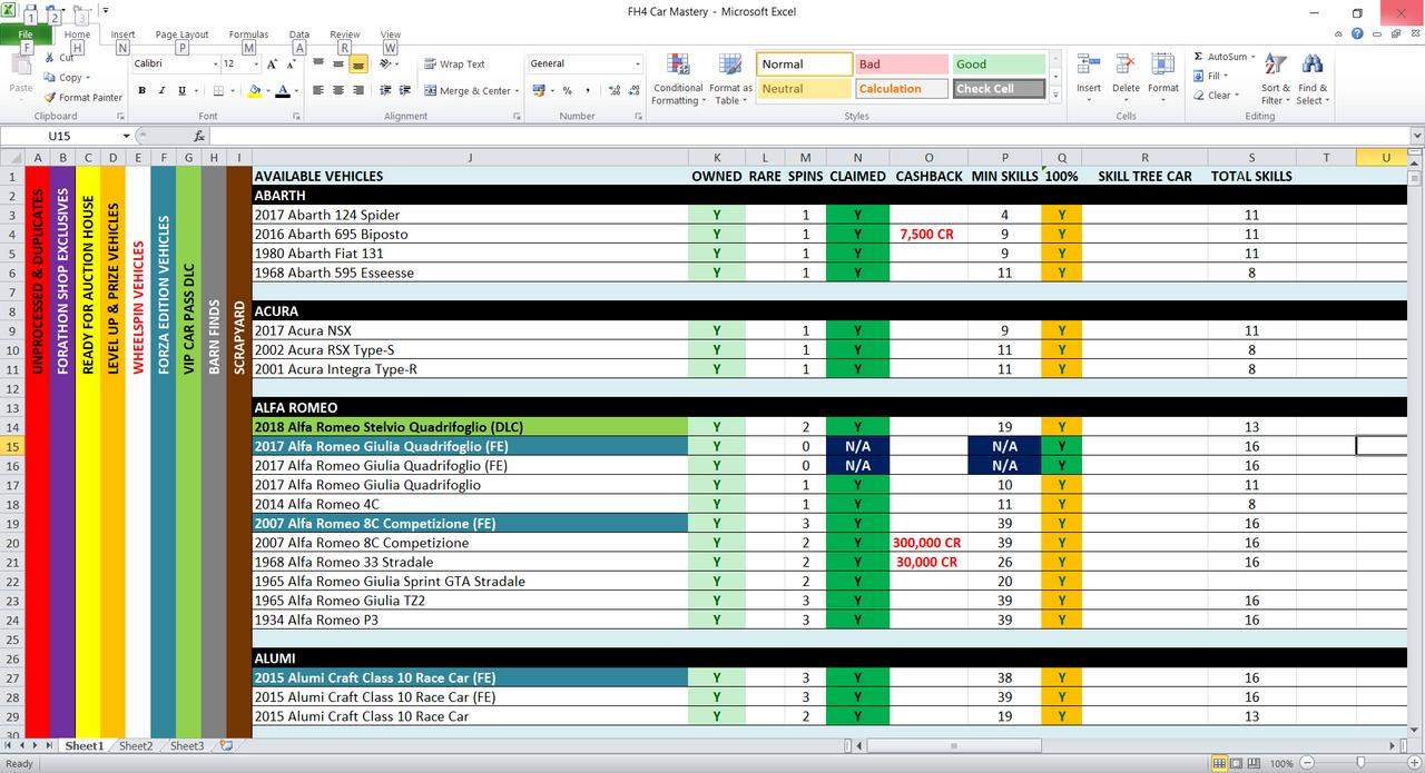Forza 6 Tuning Spreadsheet For Hardest Attainable Really Rare Cars Through The Ah???  Page 5