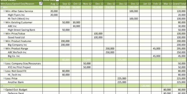 Framing Takeoff Spreadsheet Pertaining To Framing Takeoff Spreadsheet Examples Inspirational Fresh New Sheet