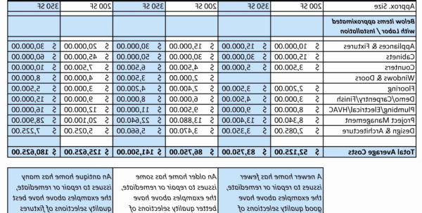 Framing Takeoff Spreadsheet With Regard To Sheet Framing Takeoff Spreadsheet Lumber Template Fresh New
