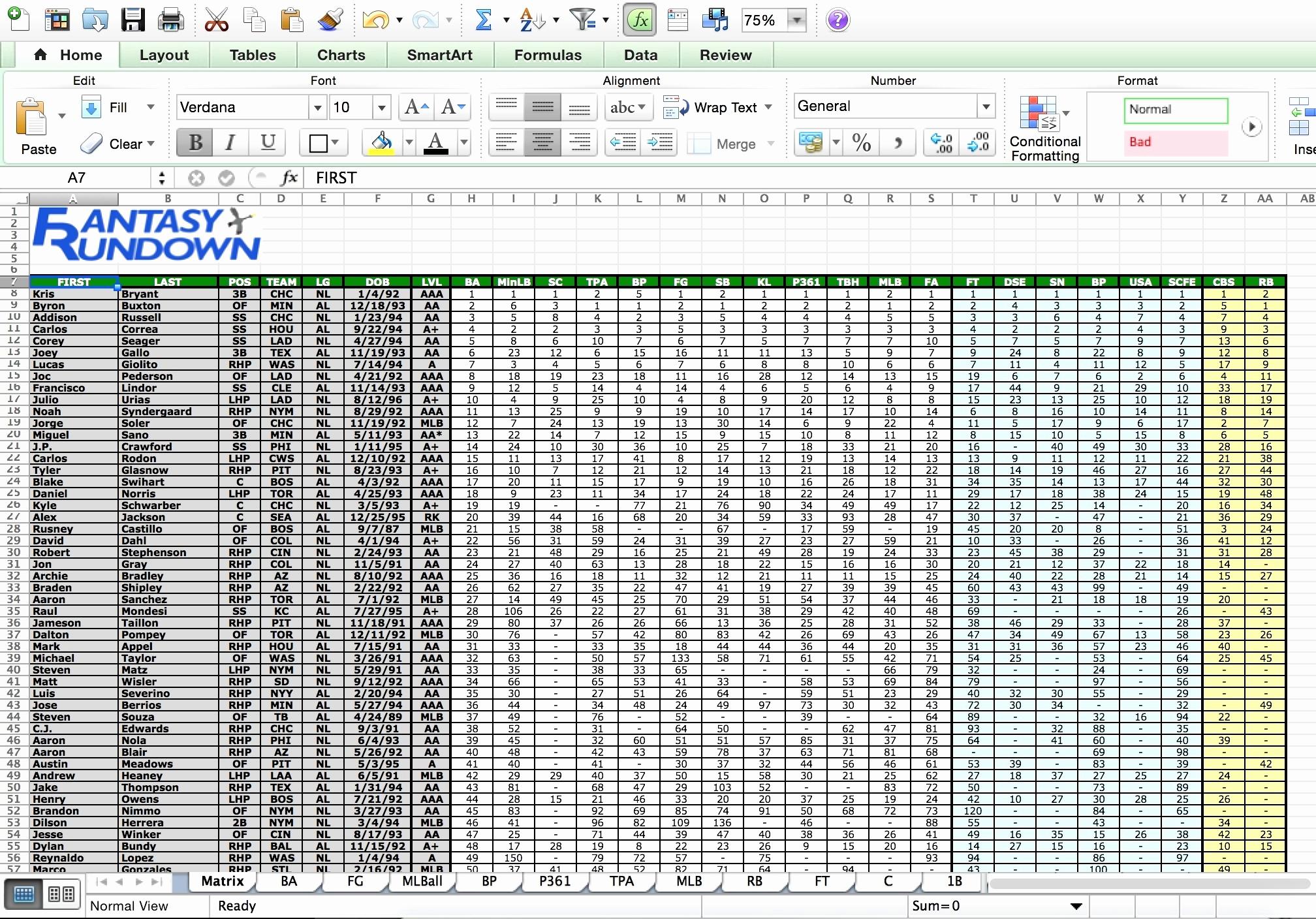Free Baseball Stats Spreadsheet Intended For Example Ofoftballtatspreadsheettatheet Excel Beautiful Baseball