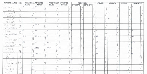 Free Baseball Stats Spreadsheet With Printable Basketball Stat Sheet Template Baseball Excel Fresh
