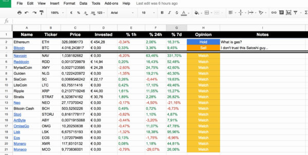 Free Bitconnect Spreadsheet With Regard To Bitconnect Spreadsheet Download New Spreadsheet Examples Trading