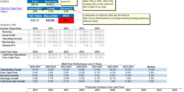 Free Cash Flow Spreadsheet Pertaining To Discounted Cash Flow Spreadsheet