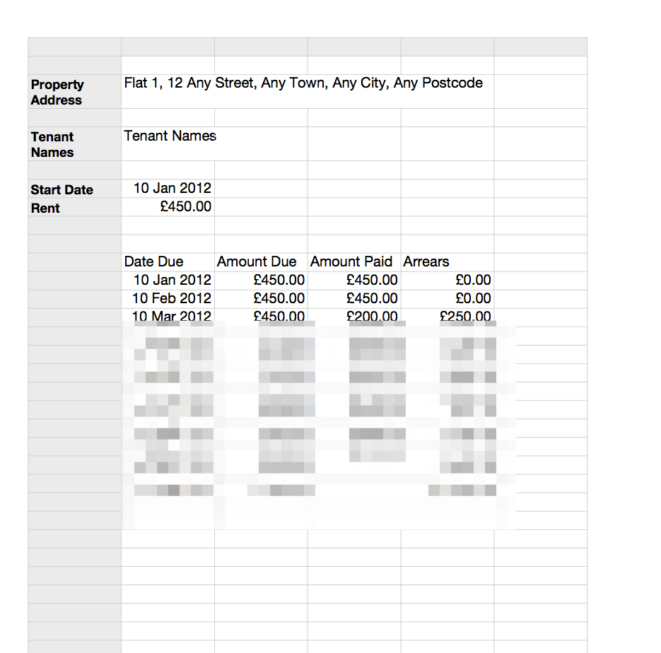 Free Childminding Accounts Spreadsheet With Rent Schedule Sheet Rent Card  Grl Landlord Association