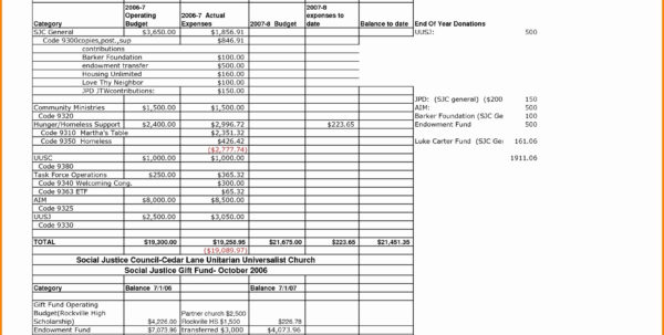 Free Church Accounting Excel Spreadsheet Regarding Form 4835 – Free Church Accounting Forms Best Of Awesome Excel
