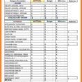 Free Church Contribution Spreadsheet Within Free Church Budget Spreadsheet  Spreadsheet Collections