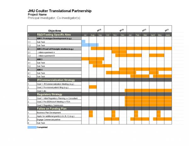 Free Construction Schedule Spreadsheet In Project Schedule Gantt Chart Excel Template Construction Xls Free