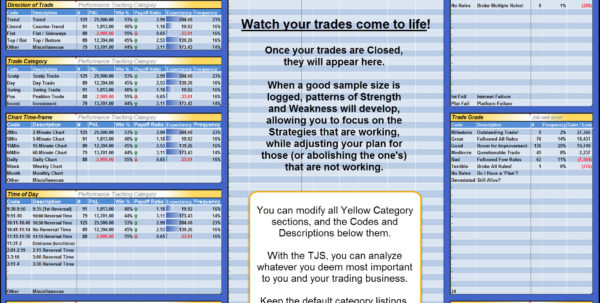 Free Day Trading Excel Spreadsheet For Trading Plan Template  Example  Trading Journal Spreadsheet