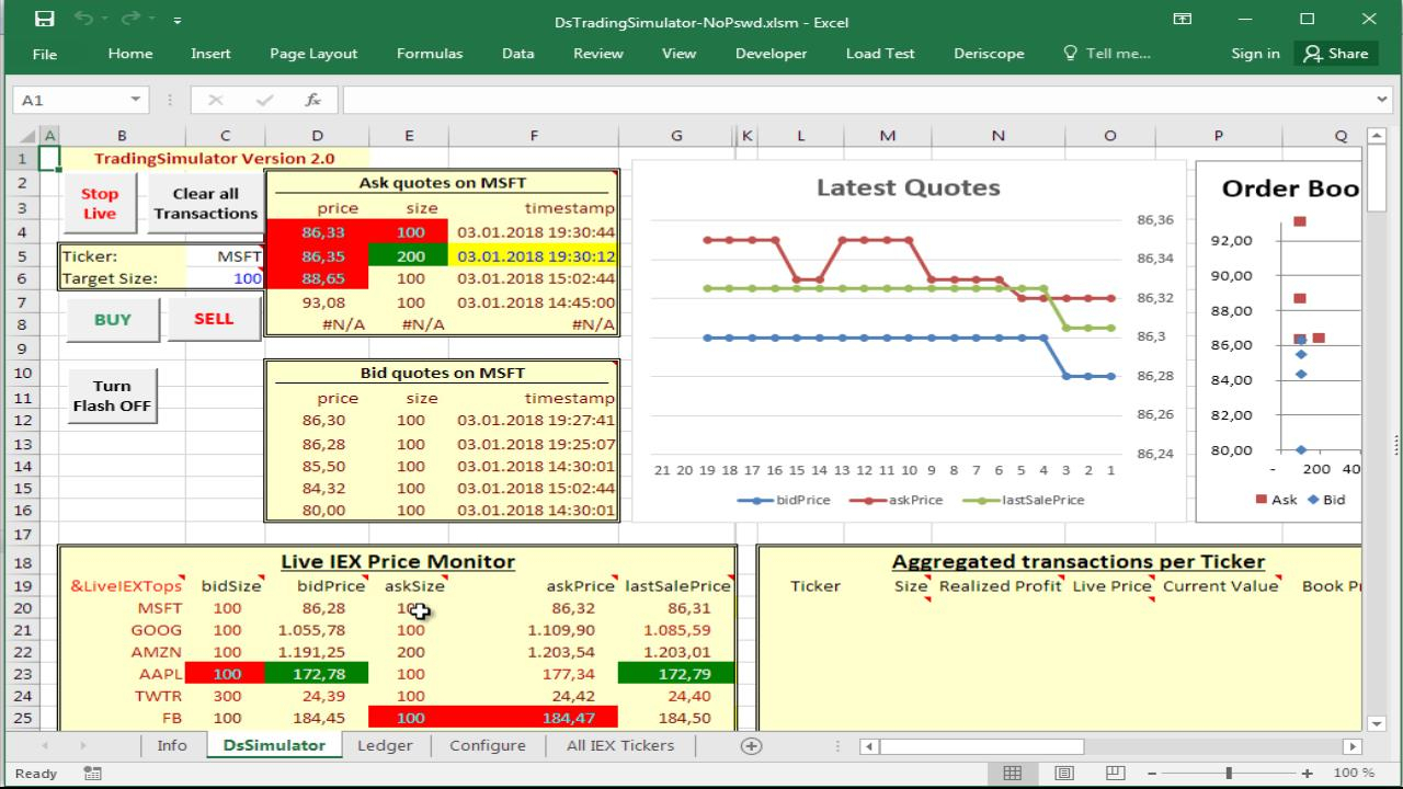 Free Day Trading Excel Spreadsheet Inside Using A Stock Trading Simulator In Excel — Letyourmoneygrow
