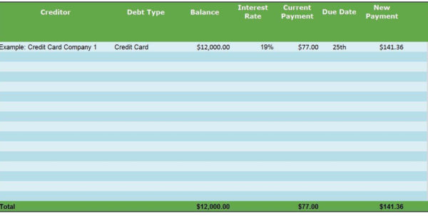 Free Debt Calculator And Spreadsheet From Vertex Pertaining To Free Debt Elimination Worksheets And Debt Calculator Payoff  La