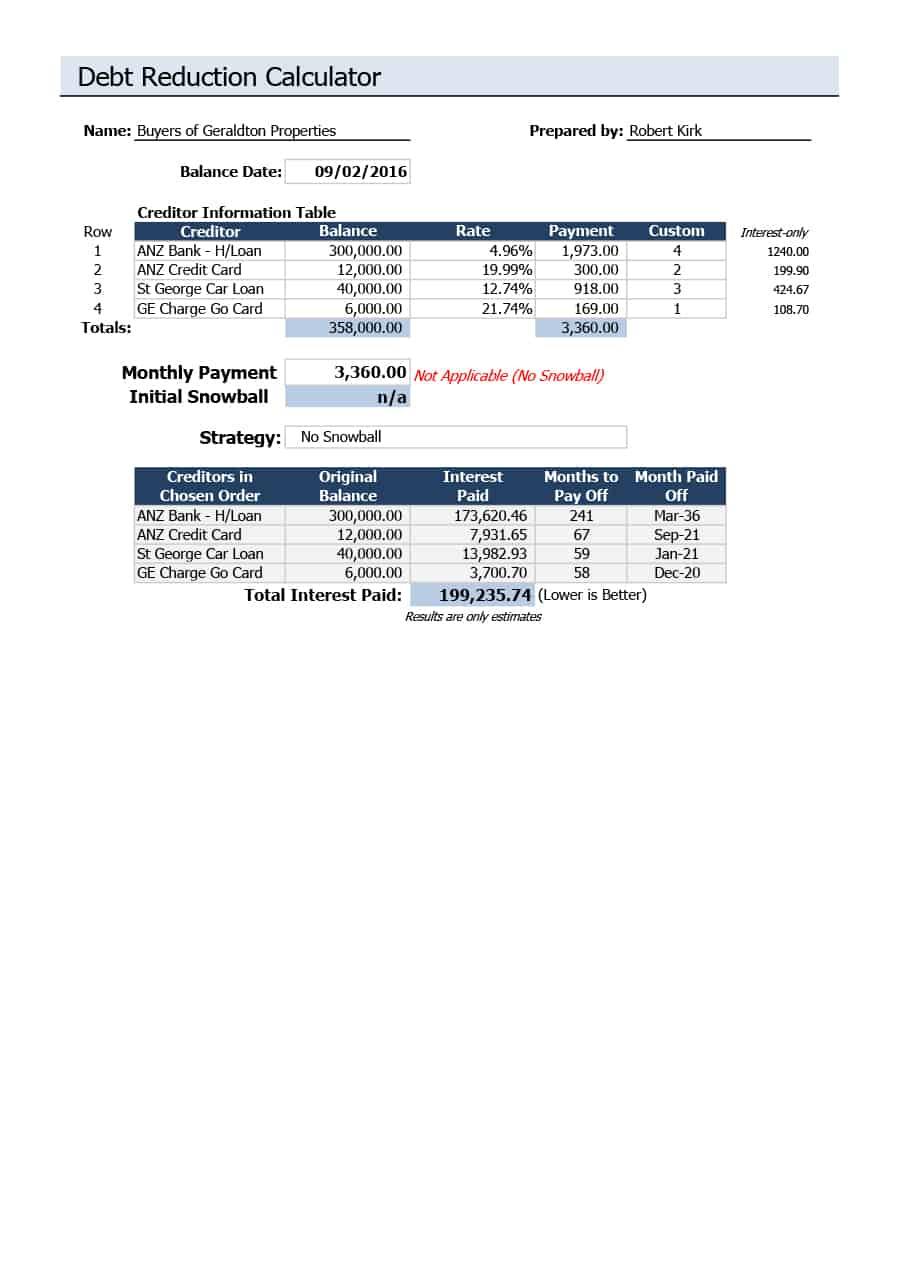Free Debt Snowball Spreadsheet For 38 Debt Snowball Spreadsheets, Forms  Calculators ❄❄❄