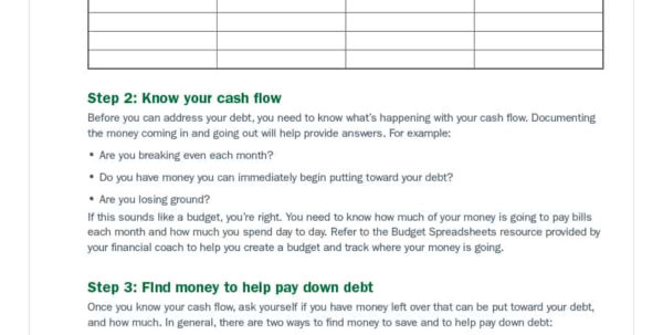 Free Debt Tracker Spreadsheet Pertaining To 38 Debt Snowball Spreadsheets, Forms  Calculators ❄❄❄
