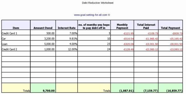 Free Debt Tracker Spreadsheet With Regard To Debt Tracker Spreadsheet Of Free Debt Reduction Spreadsheet