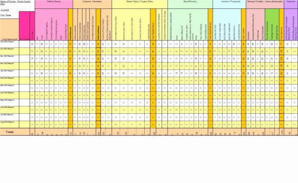 Free Employee Training Tracker Excel Spreadsheet Pertaining To Training Tracker Excel Template Safety Employee 2010 Spreadsheet