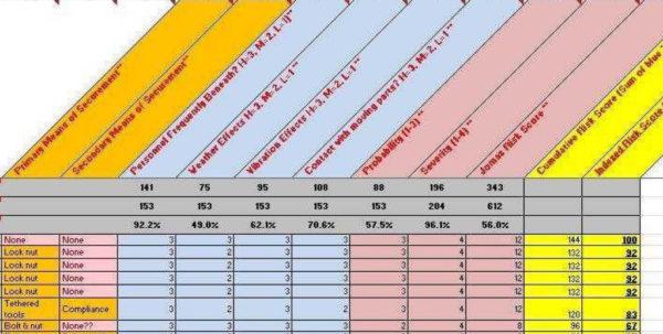 Free Employee Training Tracker Excel Spreadsheet Throughout Free Employee Training Tracker Excel Spreadsheet  Glasgowfocus In