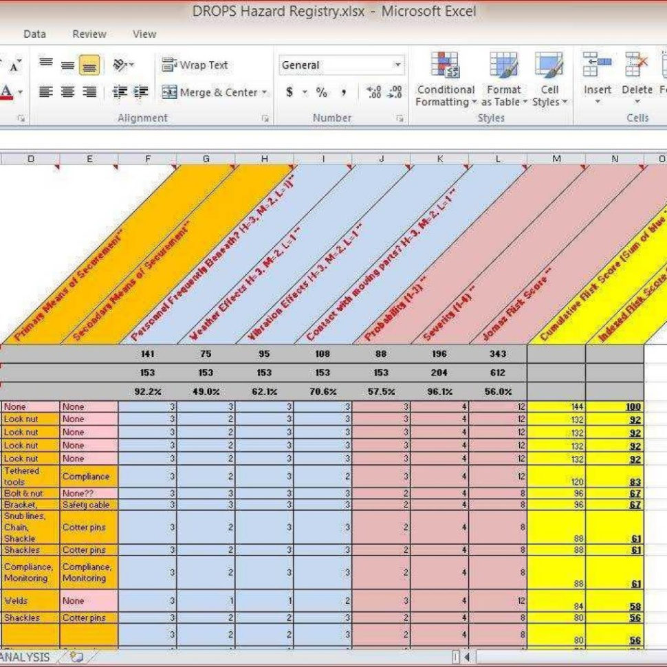 Free Employee Training Tracker Excel Spreadsheet Throughout Free Employee Training Tracker Excel Spreadsheet  Glasgowfocus In