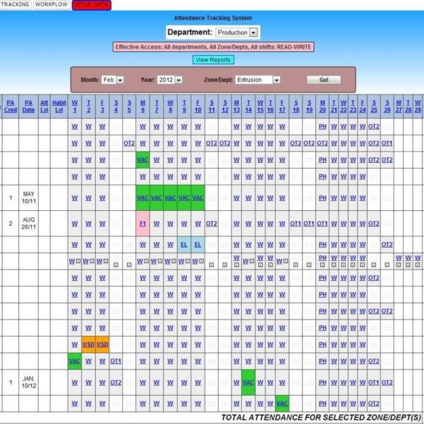 Free Employee Training Tracker Excel Spreadsheet With Regard To Free Employee Training Tracker Excel Spreadsheet And Tracking With