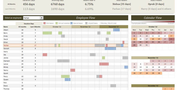 Free Employee Training Tracker Excel Spreadsheet Within Employee Training Tracker Excel Spreadsheet Tracking Workout