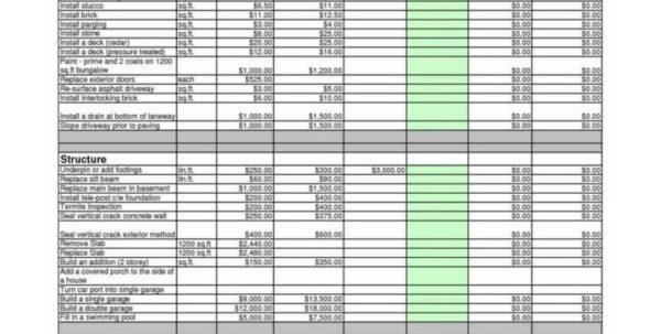 Free Estimating Spreadsheet Within Free Construction Estimating Spreadsheet Template