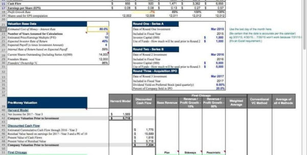 Free Excel Business Valuation Spreadsheet Within Business Valuation Spreadsheet Model Excel Free Report Template Uk