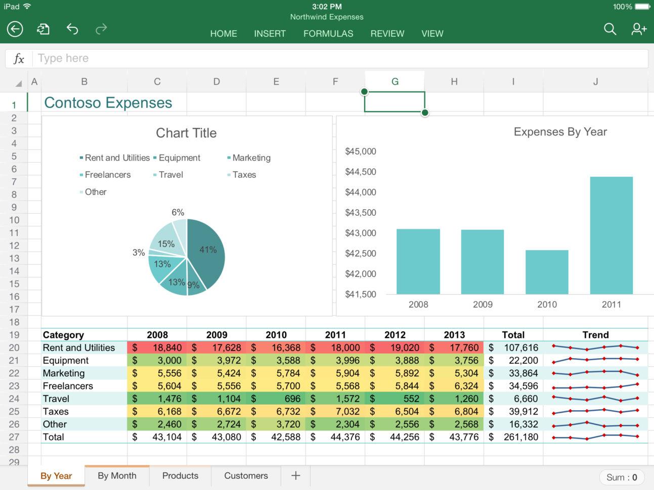 Free Excel Spreadsheet App With Regard To Free Excel Spreadsheet App  Aljererlotgd