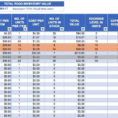 Free Excel Stock Tracking Spreadsheet In Sample Excel Inventory Tracking Spreadsheet And Free Stock Inventory