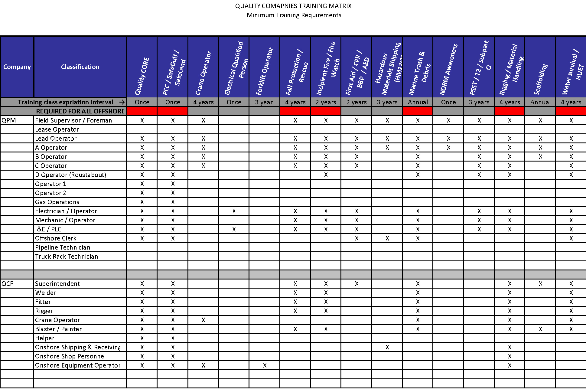 Free Golf Eclectic Spreadsheet Pertaining To Free Golf Eclectic Spreadsheet – Spreadsheet Collections