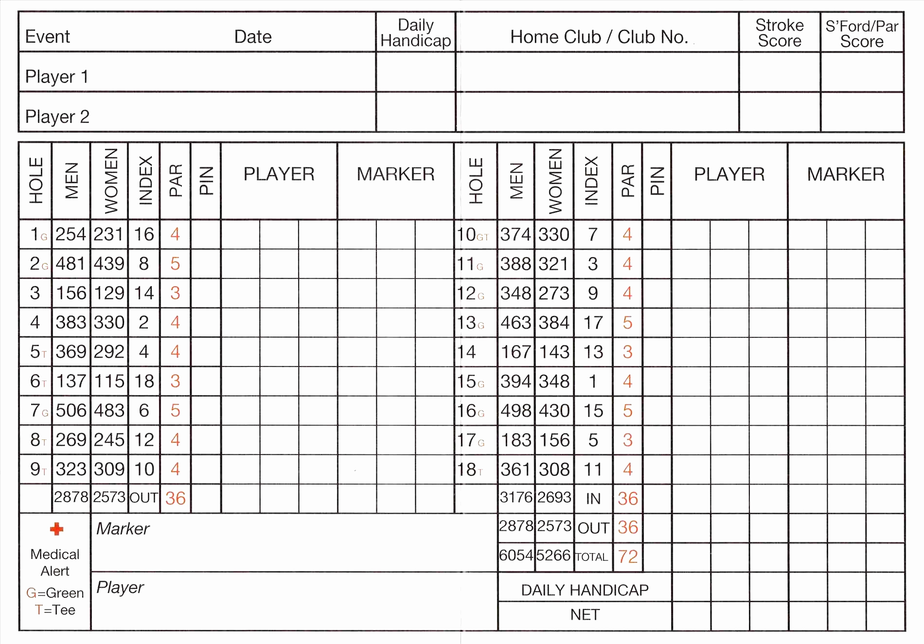 Free Golf League Excel Spreadsheet Within 61 Lovely Photograph Of Golf League Spreadsheet  Natty Swanky