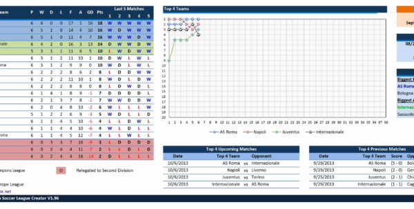 Free Golf League Excel Spreadsheet Within Sport Schedule Maker Resume Golf League Excel Spreadsheet Beautiful