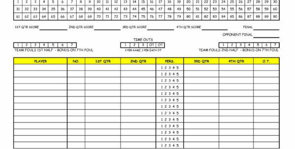 Free Golf Stat Tracker Spreadsheet Intended For 15 Fresh Golf League Spreadsheet Free  Twables.site