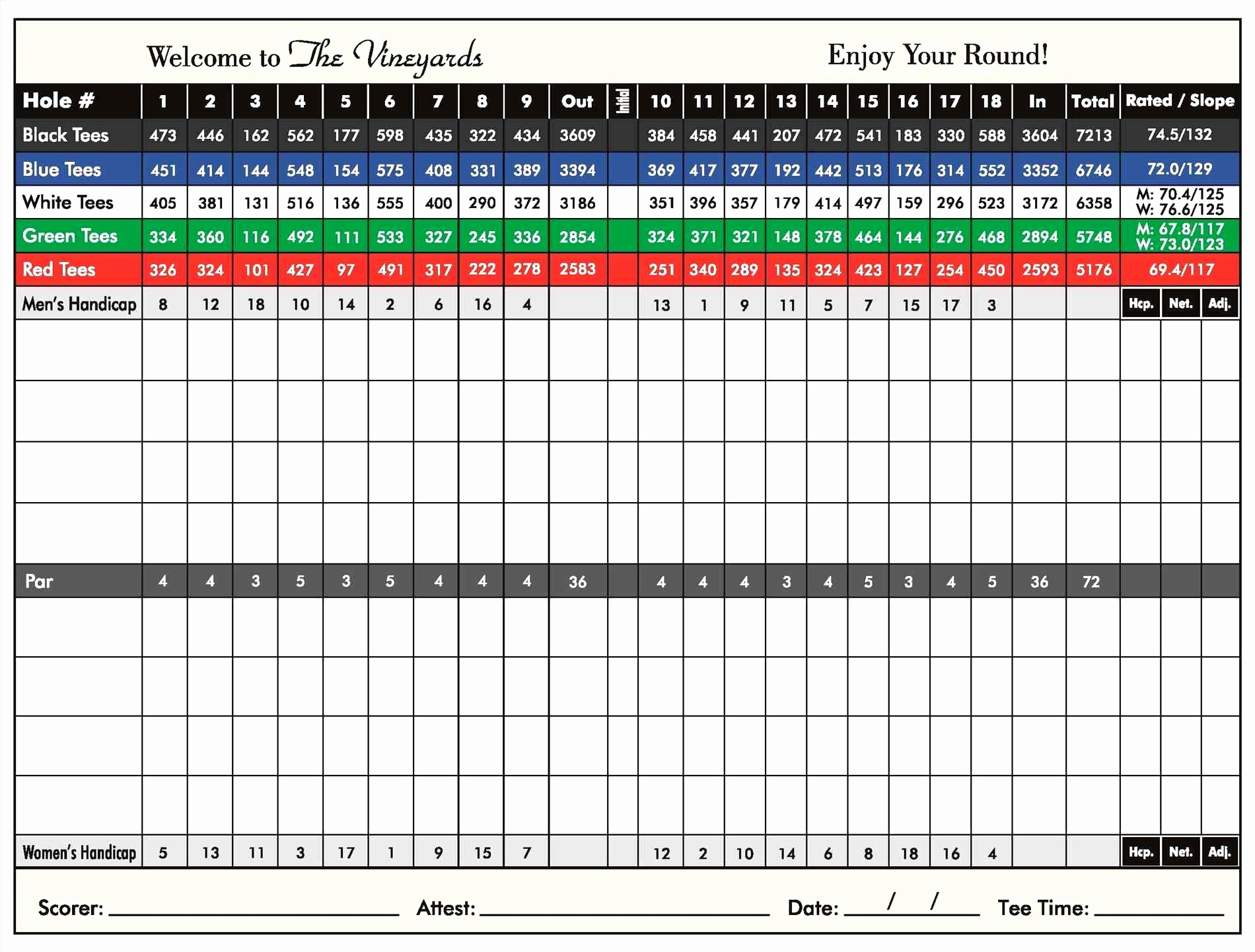 Free Golf Stat Tracker Spreadsheet Intended For Golf Stat Tracker Spreadsheet Or Free Excel Golf Score Spreadsheet