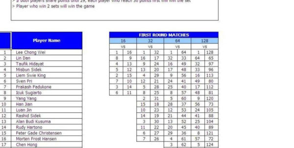 Free Golf Stat Tracker Spreadsheet With Golf Stats Spreadsheet  Laobingkaisuo Within Golf Stat Tracker
