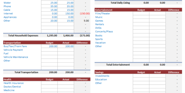 Free Google Budget Spreadsheet Throughout Monthly Budget Worksheet Family Spread ~ Epaperzone