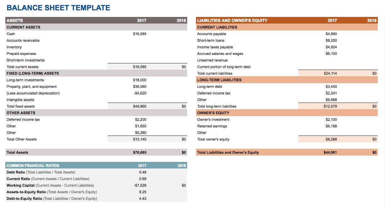 Free Google Spreadsheet with regard to Balance Sheets Template Free Google Docs And Spreadsheet Templates