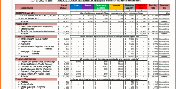 Free Home Accounts Spreadsheet Regarding Financial Spreadsheet For Small Business With Sample Church Budget