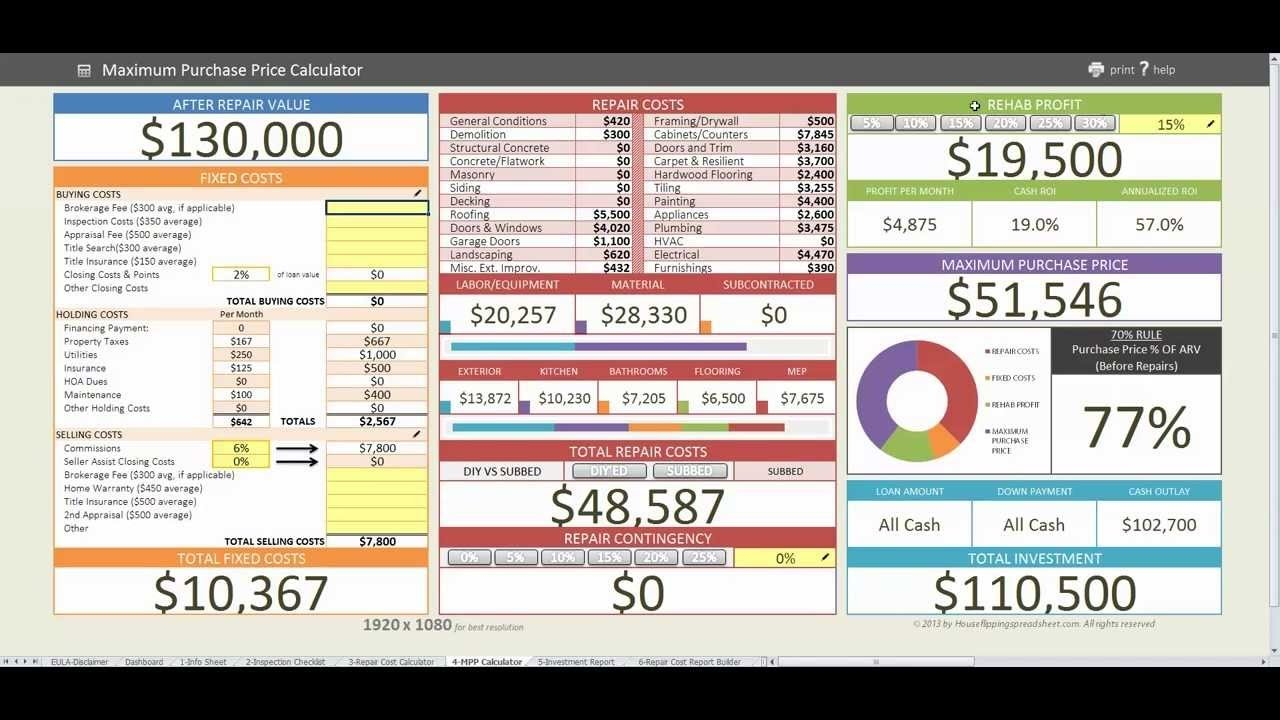 Free House Flipping Excel Spreadsheet For House Flipping Spreadsheet Free  Aljererlotgd