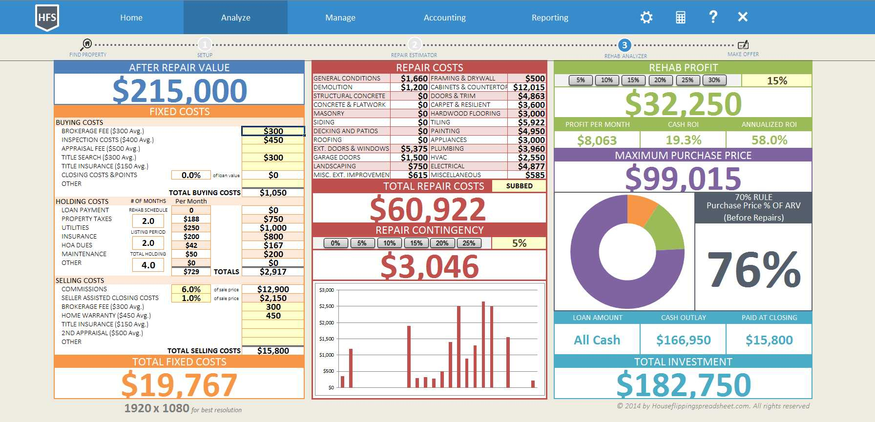 Free House Flipping Spreadsheet Template Regarding Real Estate Flip Spreadsheet  Sosfuer Spreadsheet With House
