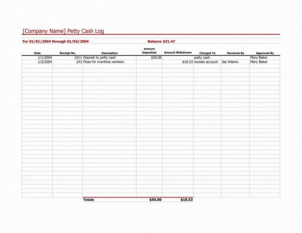 Free Ifta Mileage Spreadsheet Intended For Tn Ifta Form 55A Brilliant Ifta Mileage Spreadsheet Free Google Docs